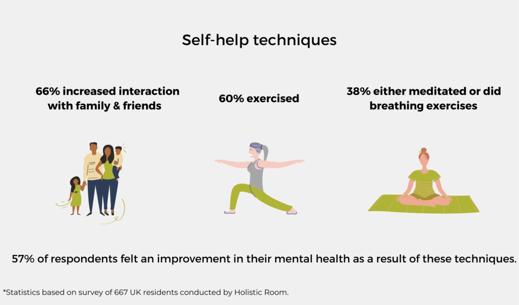 Self-help techniques